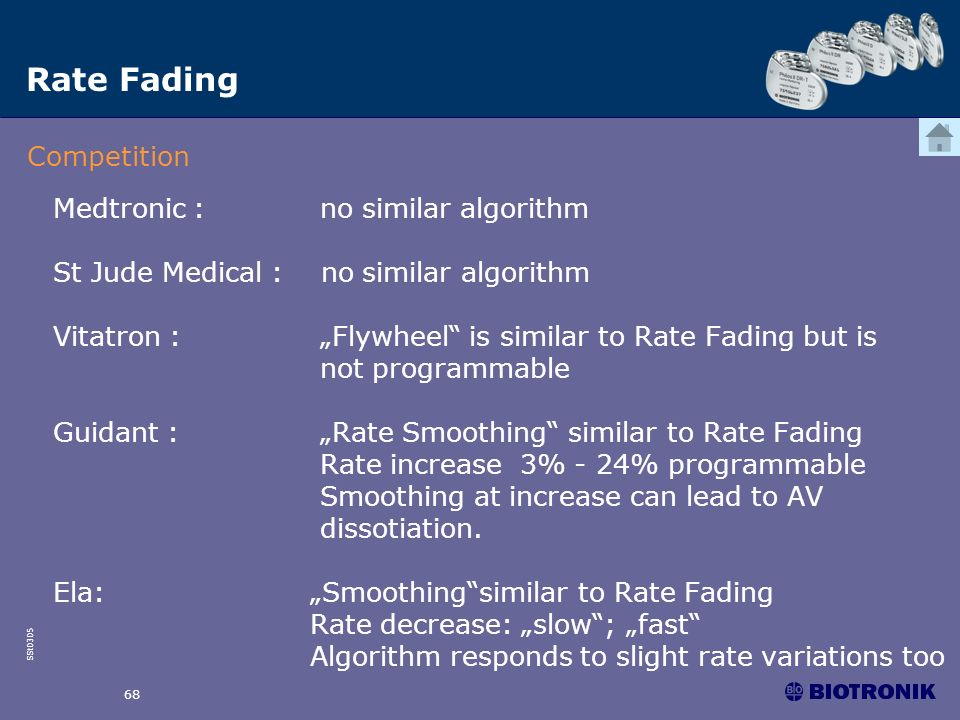 Rate Fading Competition Medtronic : no similar algorithm