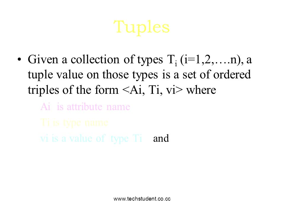 www.techstudent.co.cc Tuples.