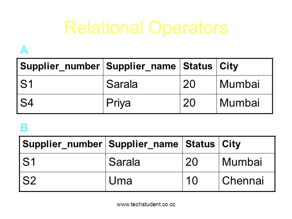 Relational Operators A S1 Sarala 20 Mumbai S4 Priya B S1 Sarala 20