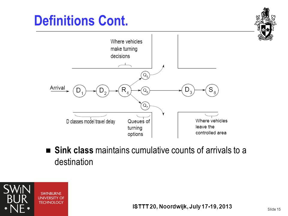 Definitions Cont. Sink class maintains cumulative counts of arrivals to a destination. ISTTT 20, Noordwijk, July 17-19, 2013.