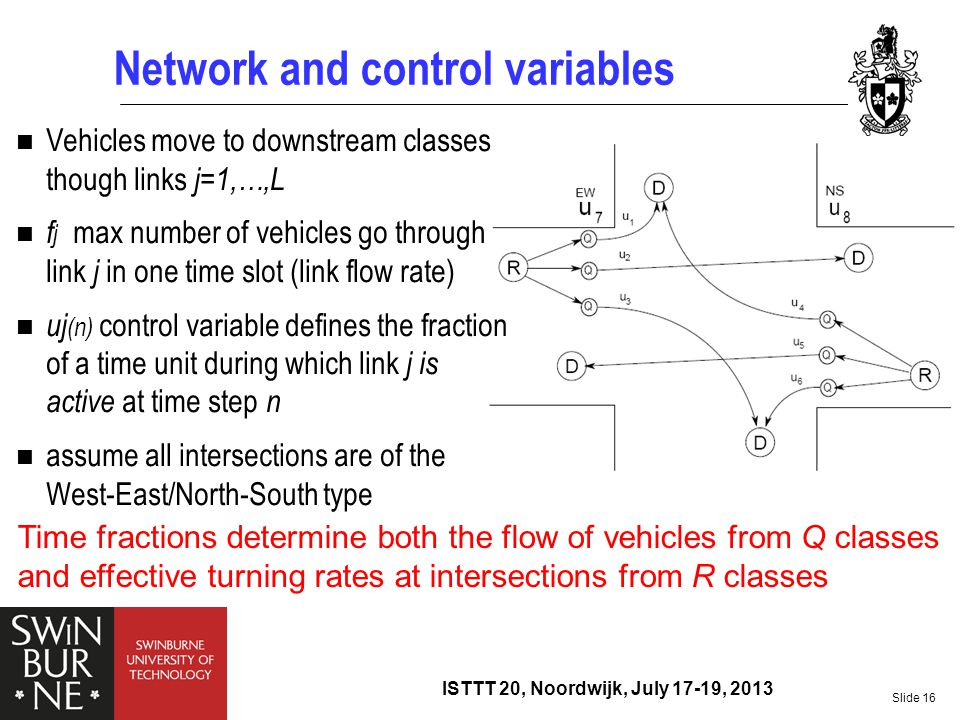 Network and control variables