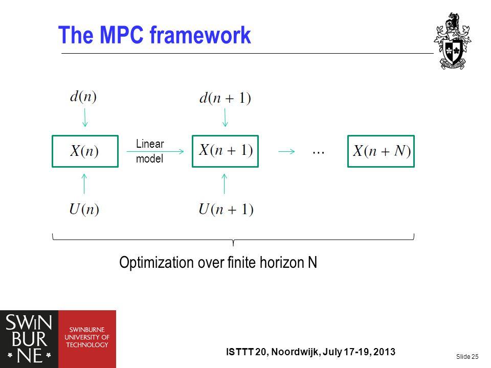 The MPC framework … Optimization over finite horizon N Linear model