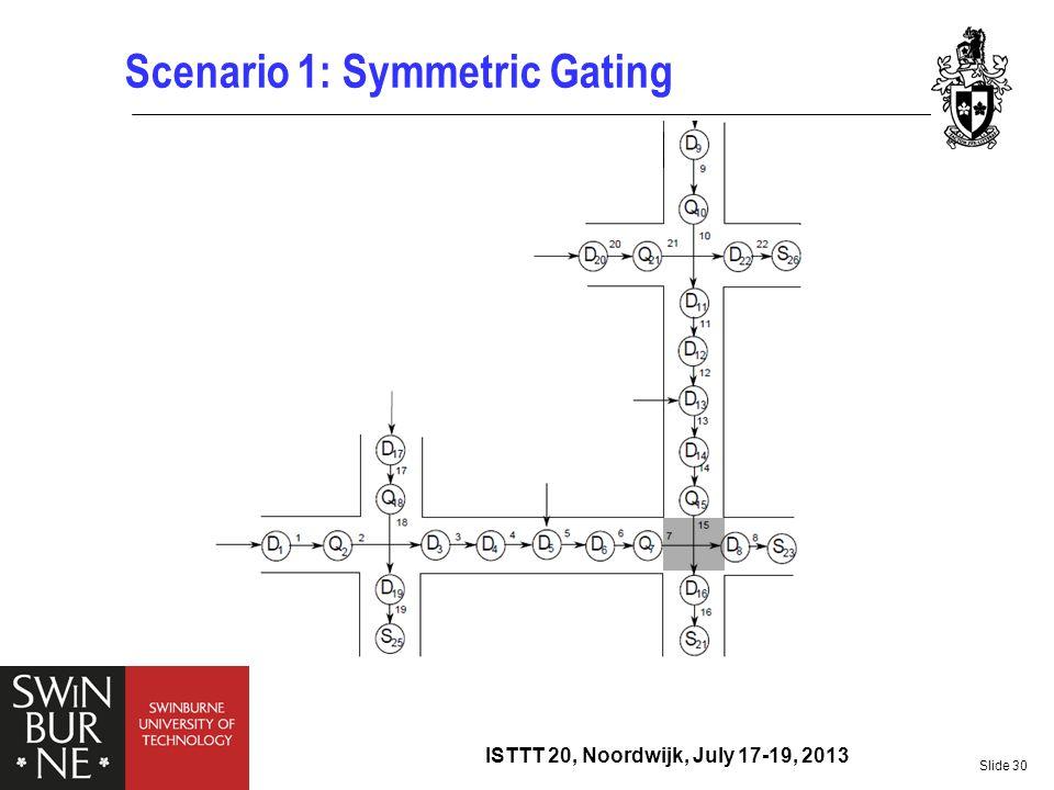 Scenario 1: Symmetric Gating