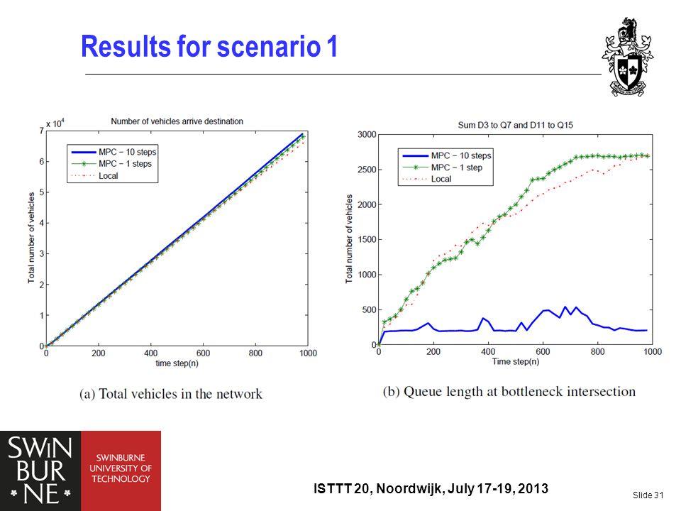 Results for scenario 1 ISTTT 20, Noordwijk, July 17-19, 2013