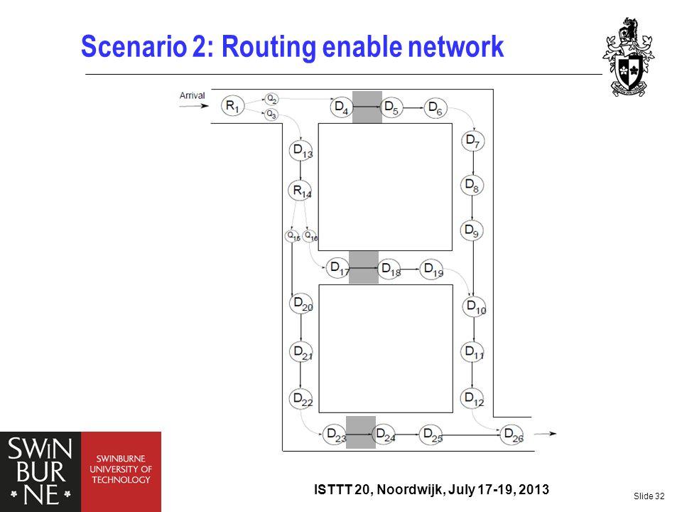 Scenario 2: Routing enable network
