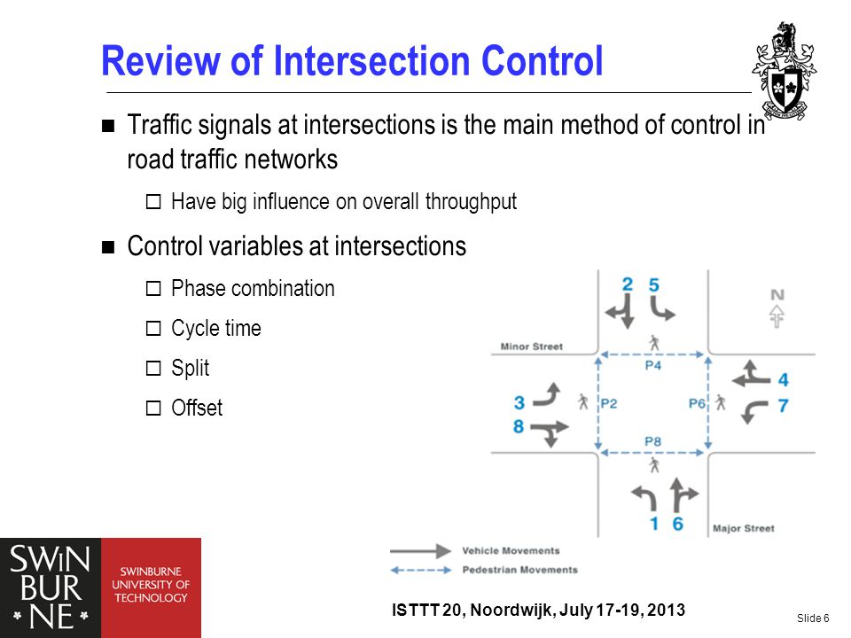 Review of Intersection Control