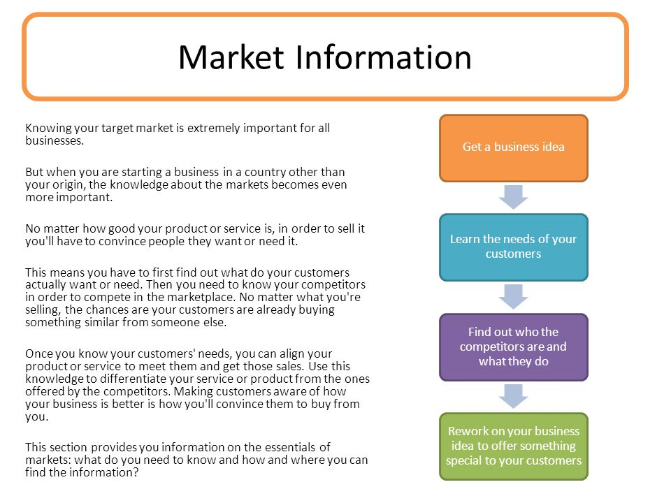 Market Information Get a business idea. Learn the needs of your customers. Find out who the competitors are and what they do.