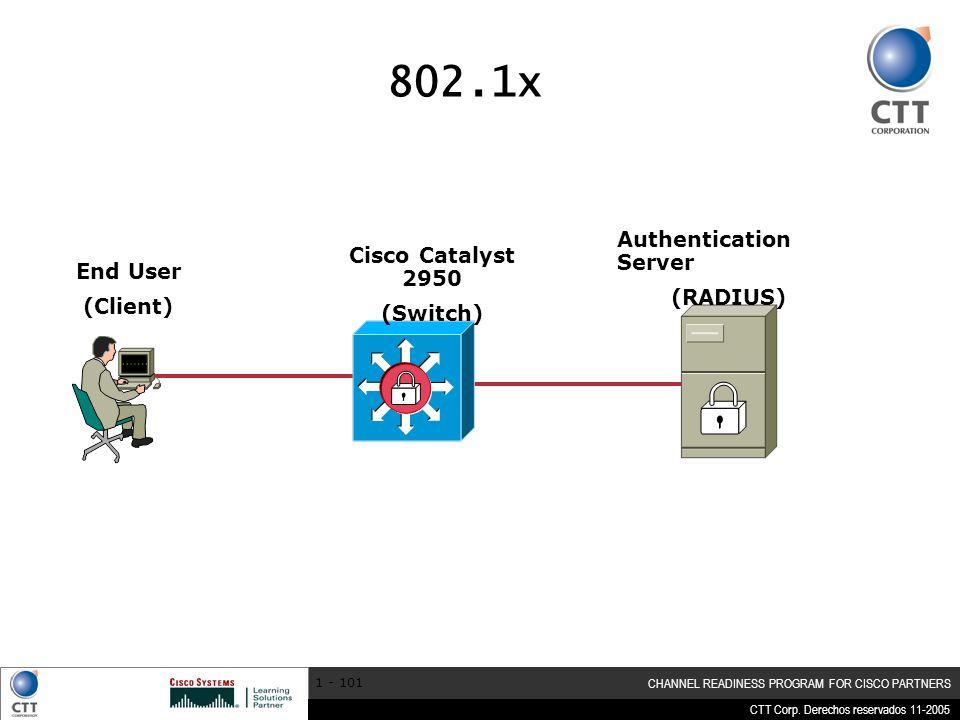 802.1x Authentication Server Cisco Catalyst 2950 (RADIUS) End User