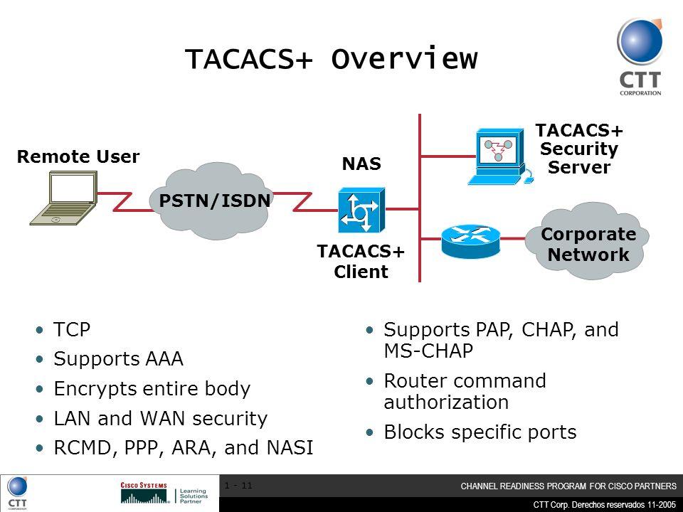 TACACS+ Security Server