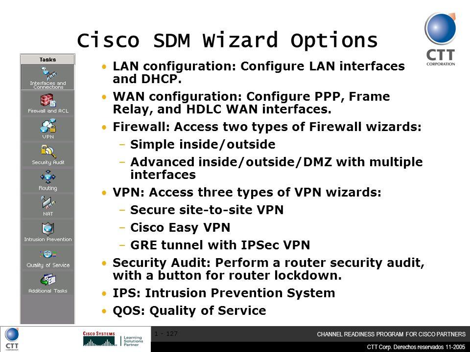 Cisco SDM Wizard Options