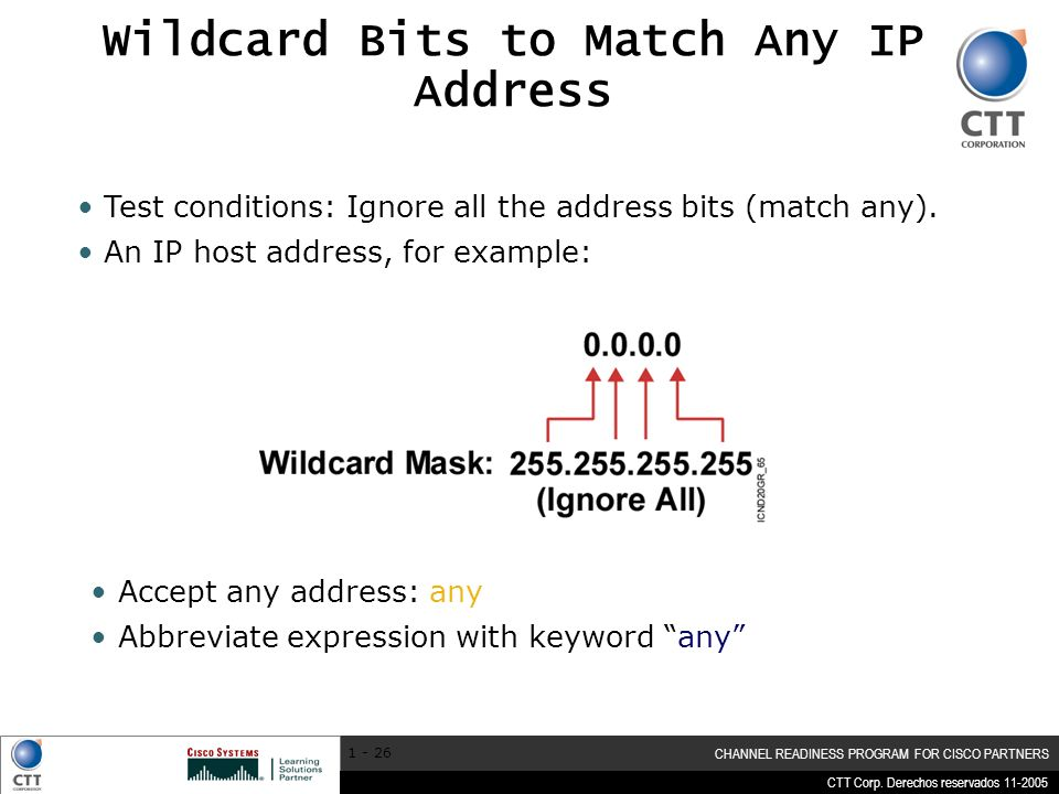 Wildcard Bits to Match Any IP Address