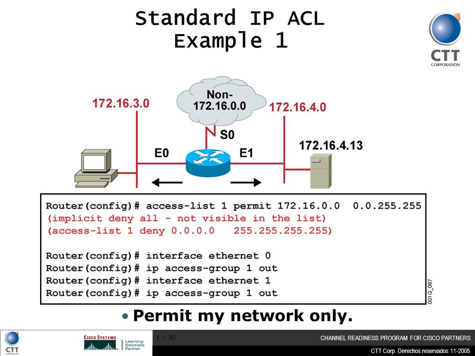 Standard IP ACL Example 1