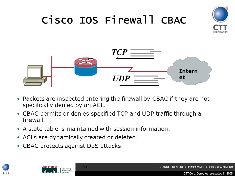 Cisco IOS Firewall CBAC