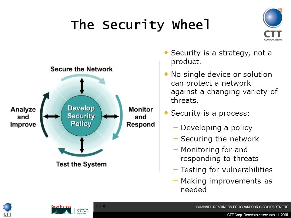 The Security Wheel Security is a strategy, not a product.