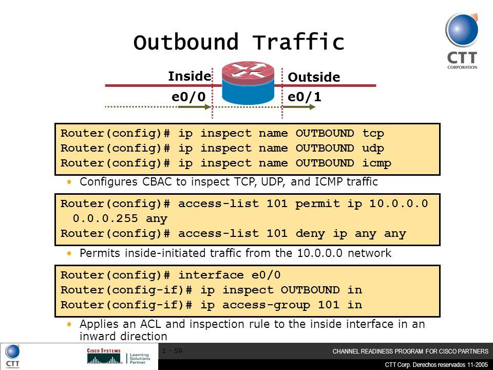 Outbound Traffic Inside Outside e0/0 e0/1