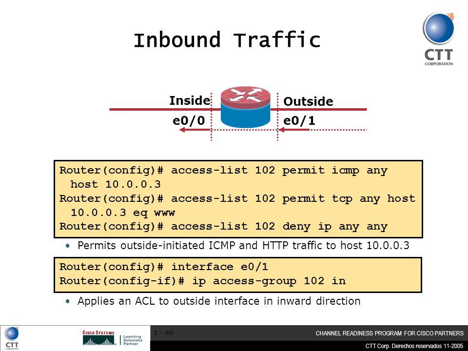 Inbound Traffic Inside Outside e0/0 e0/1