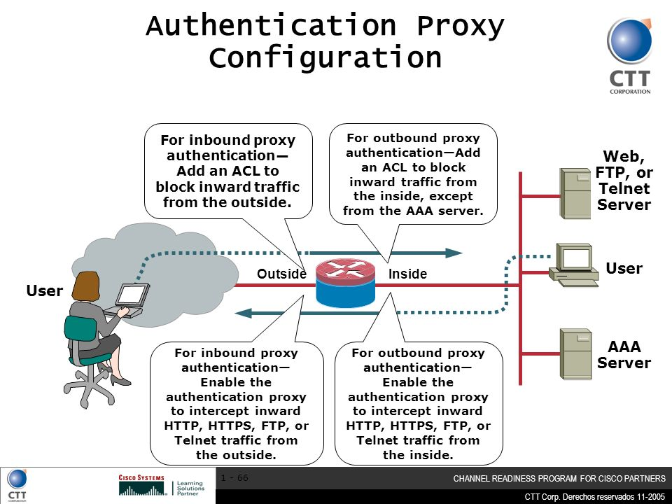 Authentication Proxy Configuration