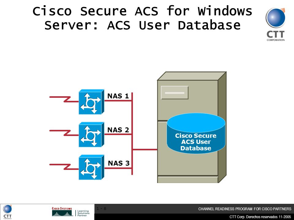 Cisco Secure ACS for Windows Server: ACS User Database