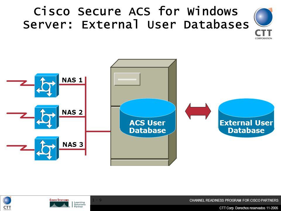 Cisco Secure ACS for Windows Server: External User Databases