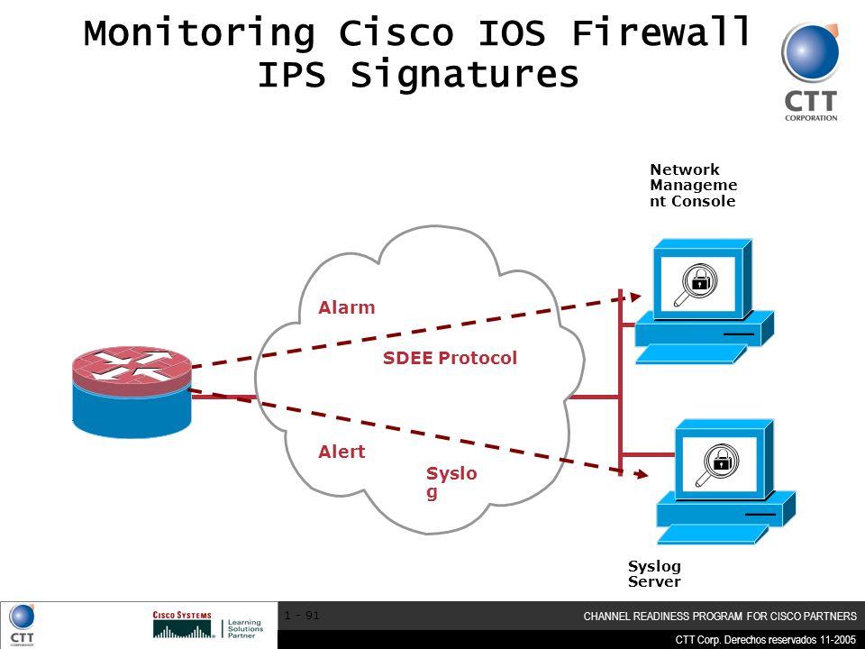 Monitoring Cisco IOS Firewall IPS Signatures