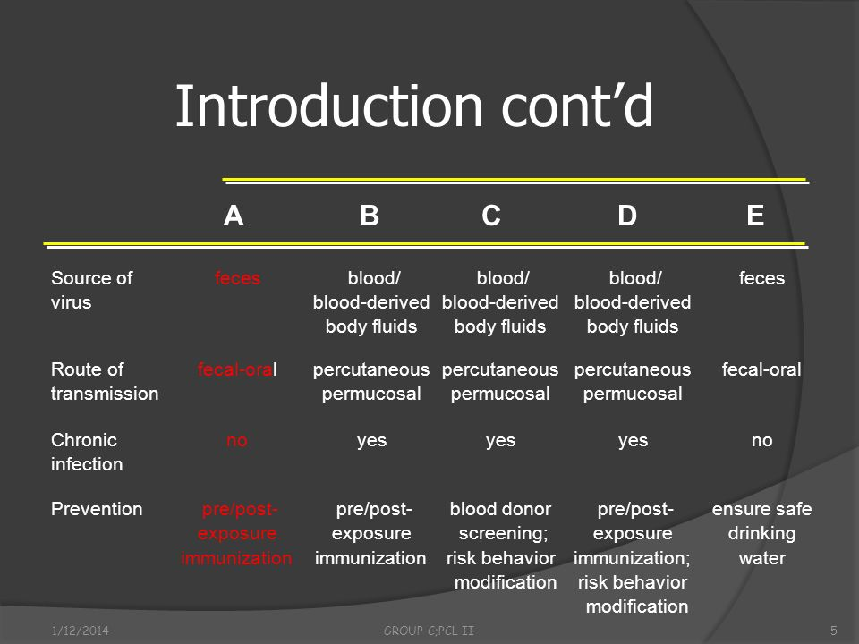 Introduction cont'd A B C D E Source of feces blood/ blood/ blood/