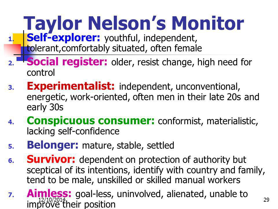 Taylor Nelson's Monitor