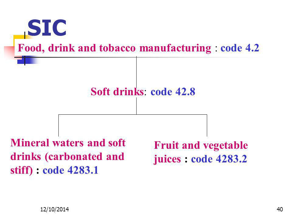 SIC Food, drink and tobacco manufacturing : code 4.2