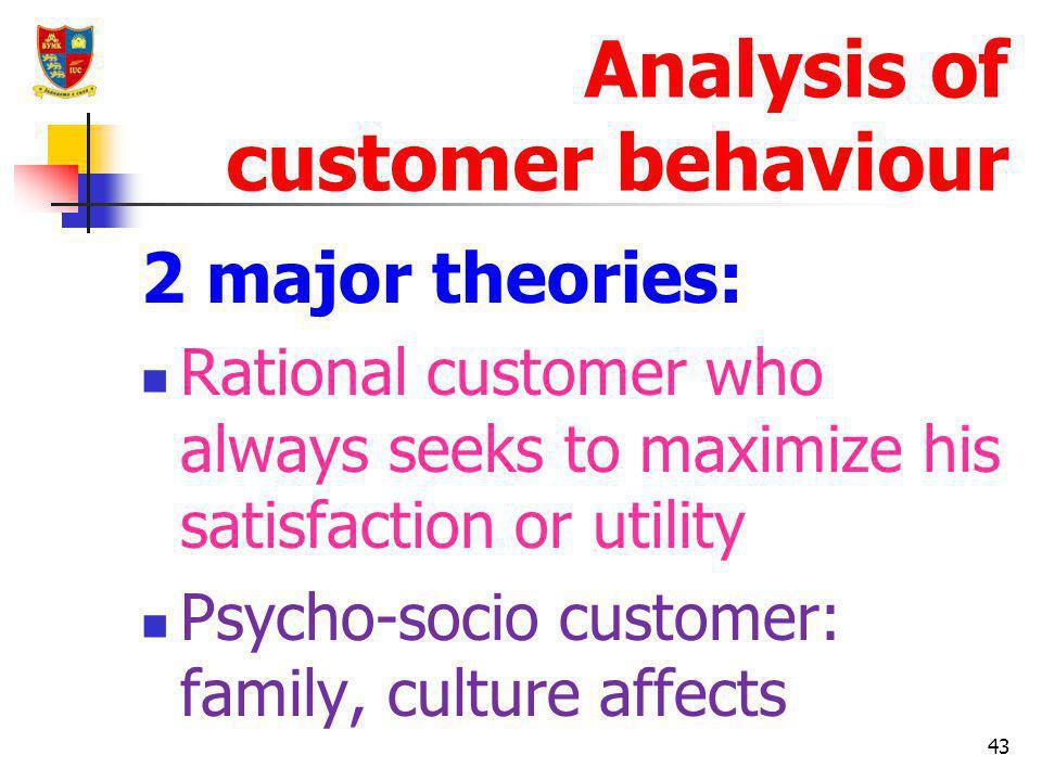 Analysis of customer behaviour
