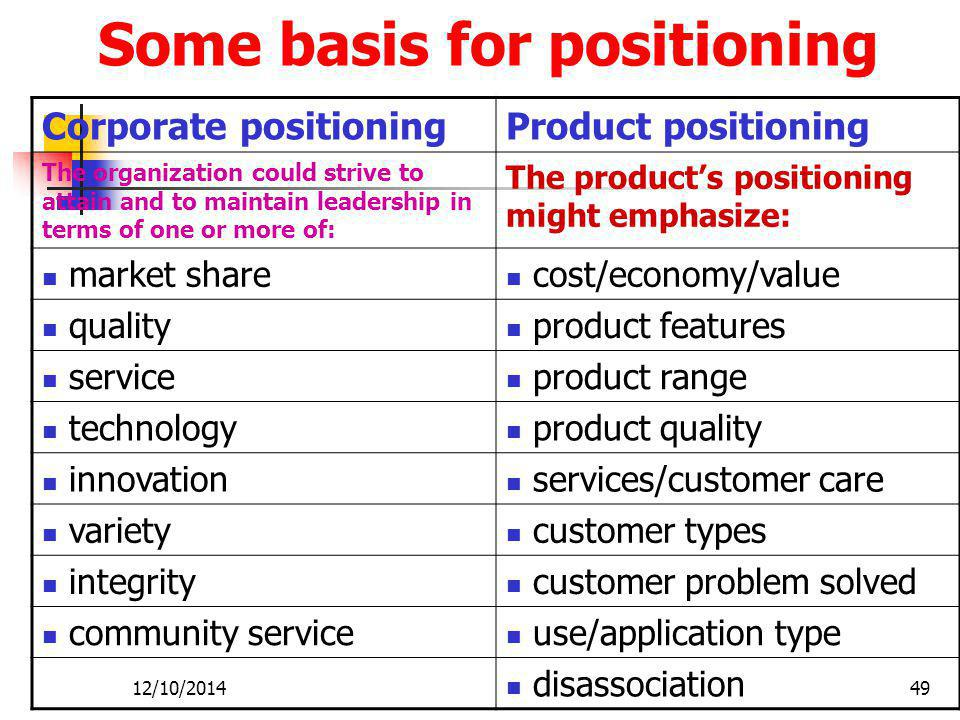 Some basis for positioning