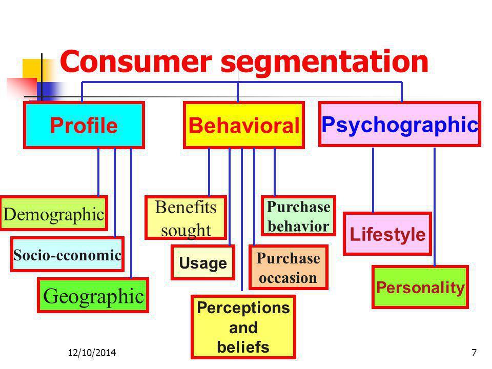 Consumer segmentation