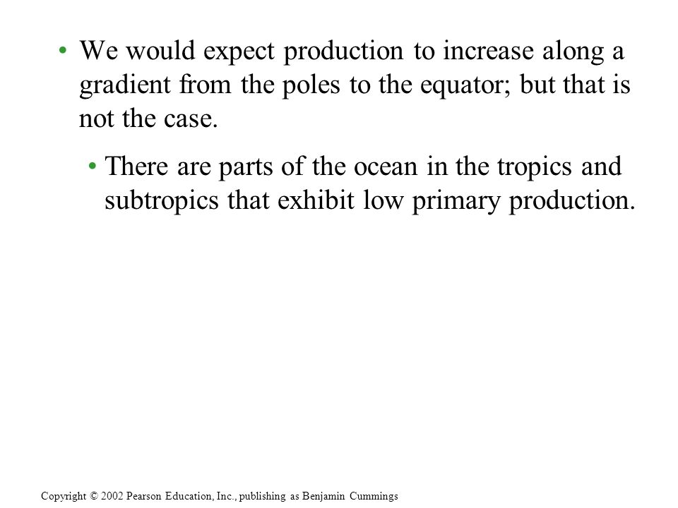 We would expect production to increase along a gradient from the poles to the equator; but that is not the case.