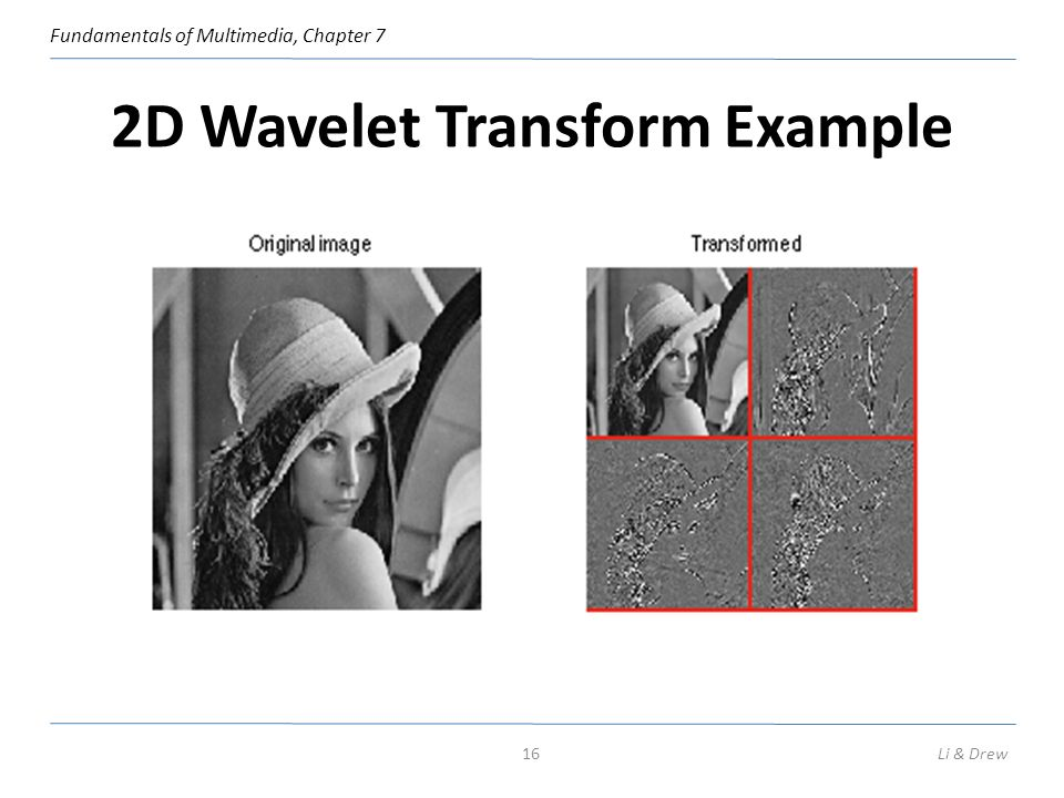 2D Wavelet Transform Example