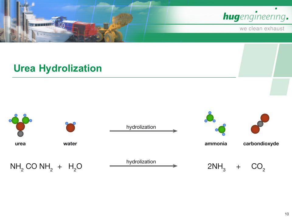 Urea Hydrolization