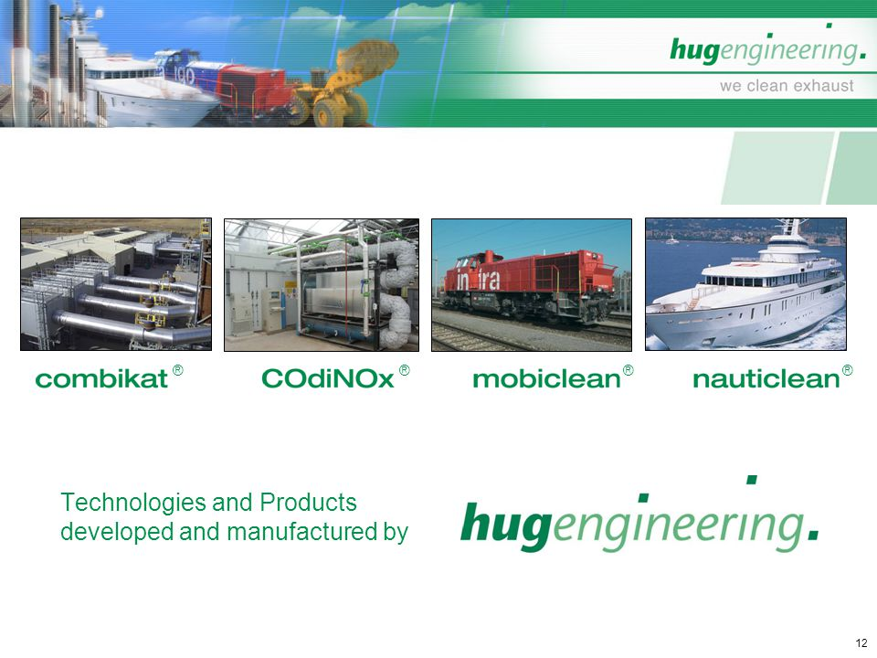 Technologies and Products developed and manufactured by