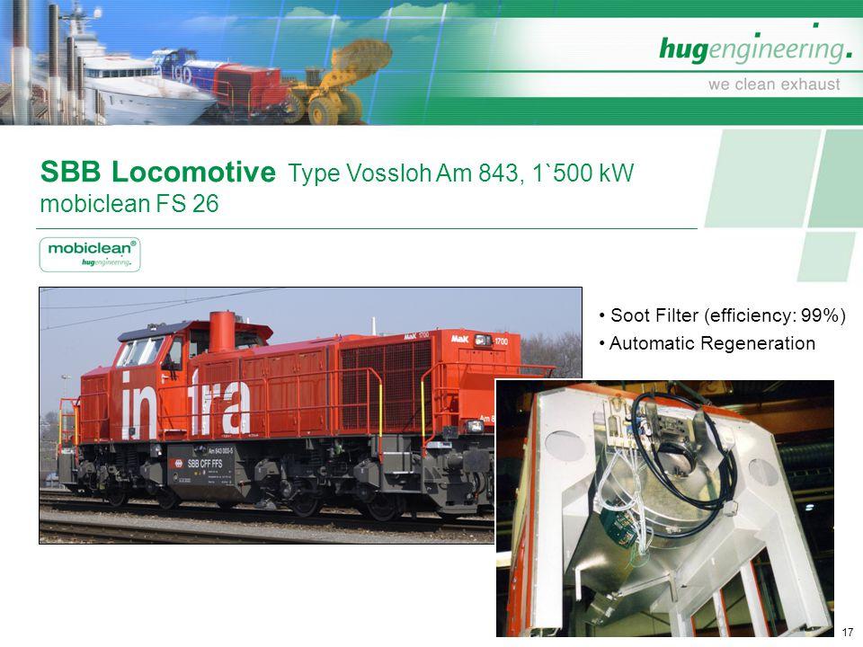 SBB Locomotive Type Vossloh Am 843, 1`500 kW mobiclean FS 26