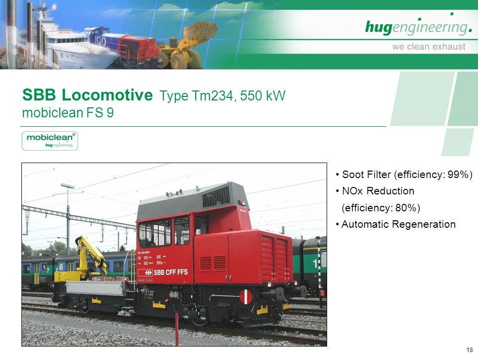 SBB Locomotive Type Tm234, 550 kW mobiclean FS 9
