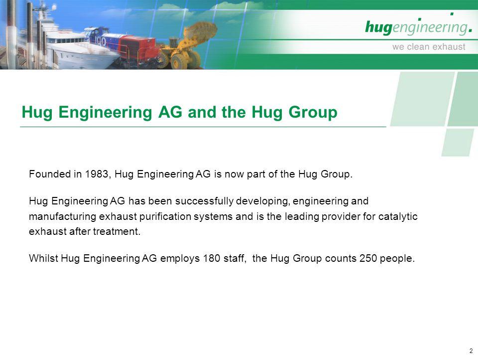 Hug Engineering AG and the Hug Group
