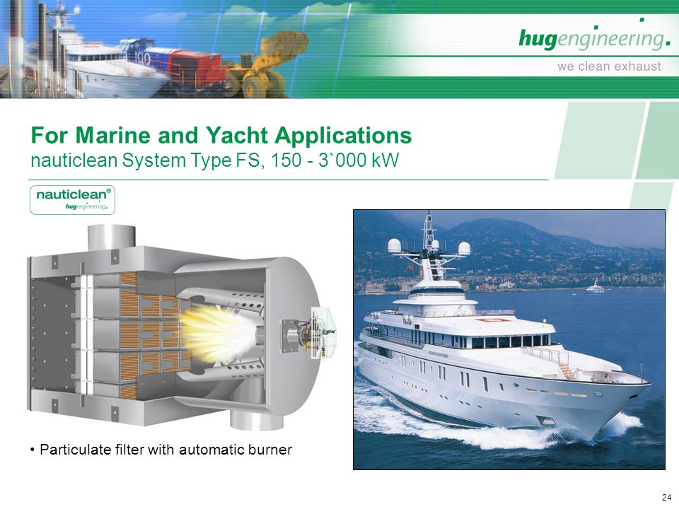 For Marine and Yacht Applications nauticlean System Type FS, 150 - 3`000 kW