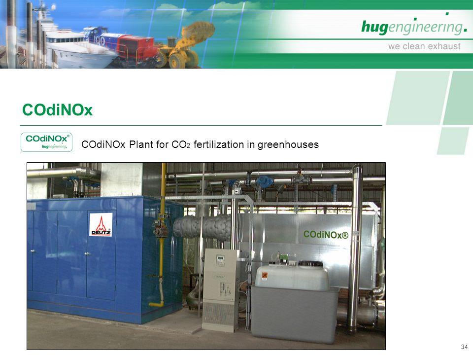 COdiNOx COdiNOx Plant for CO2 fertilization in greenhouses