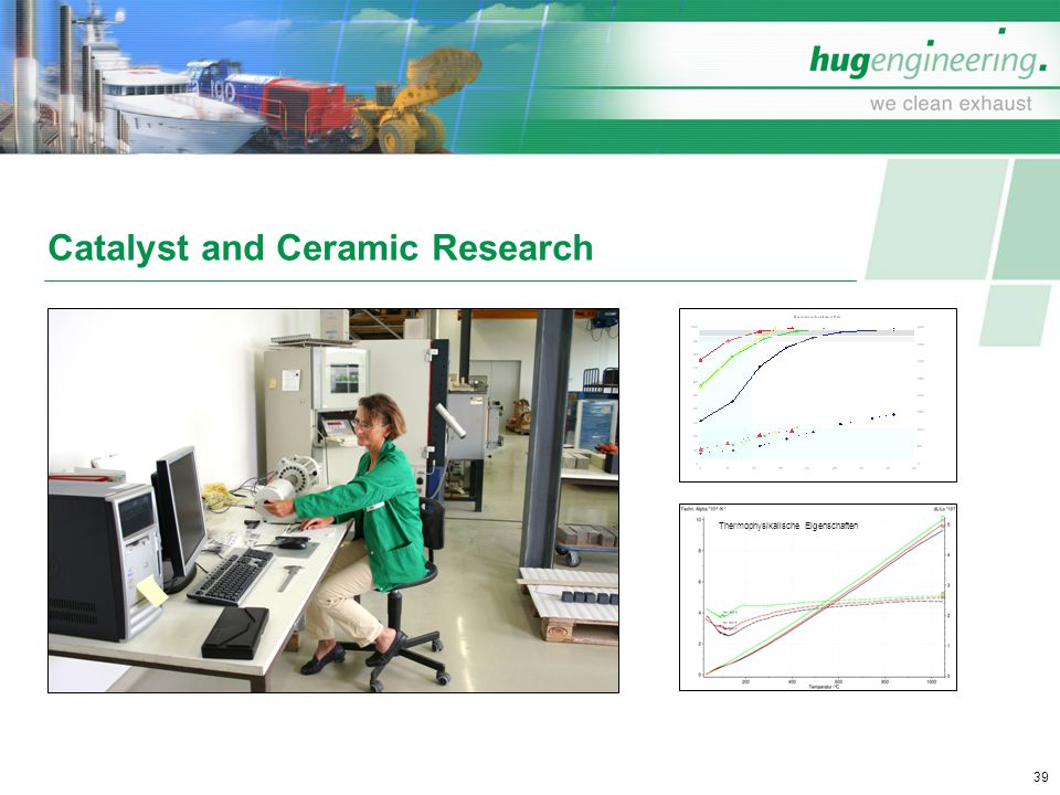 Catalyst and Ceramic Research