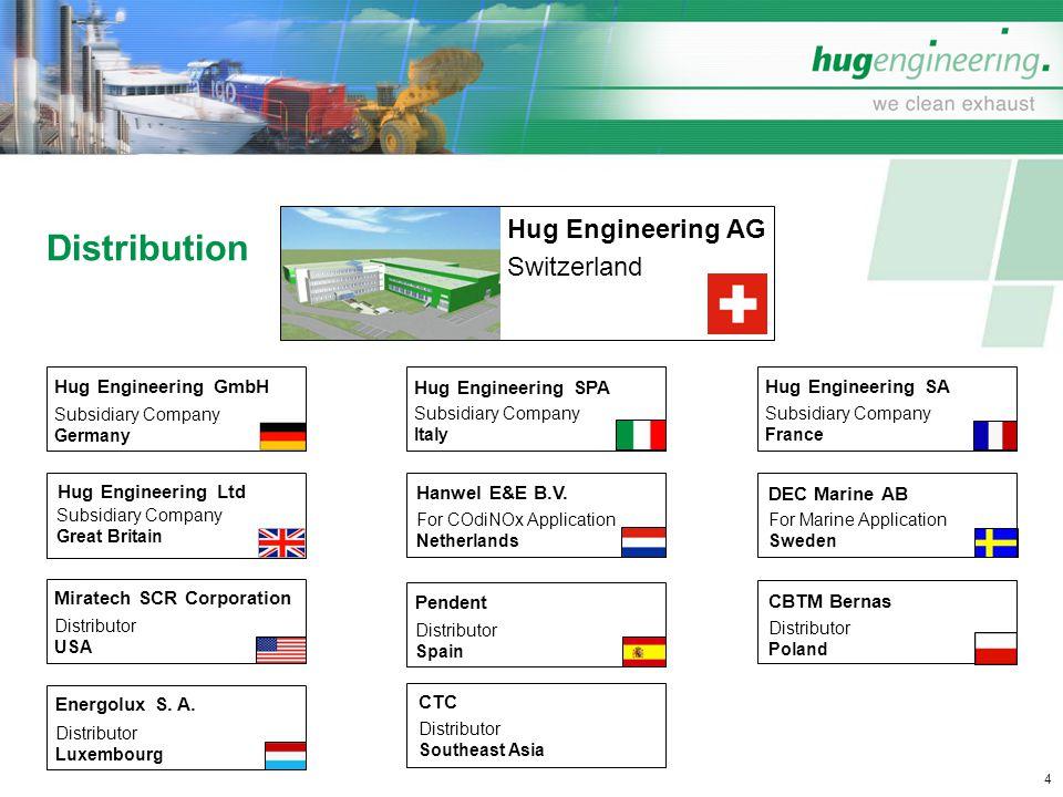 Distribution Hug Engineering AG Switzerland Hug Engineering GmbH