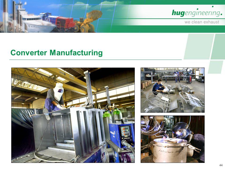 Converter Manufacturing