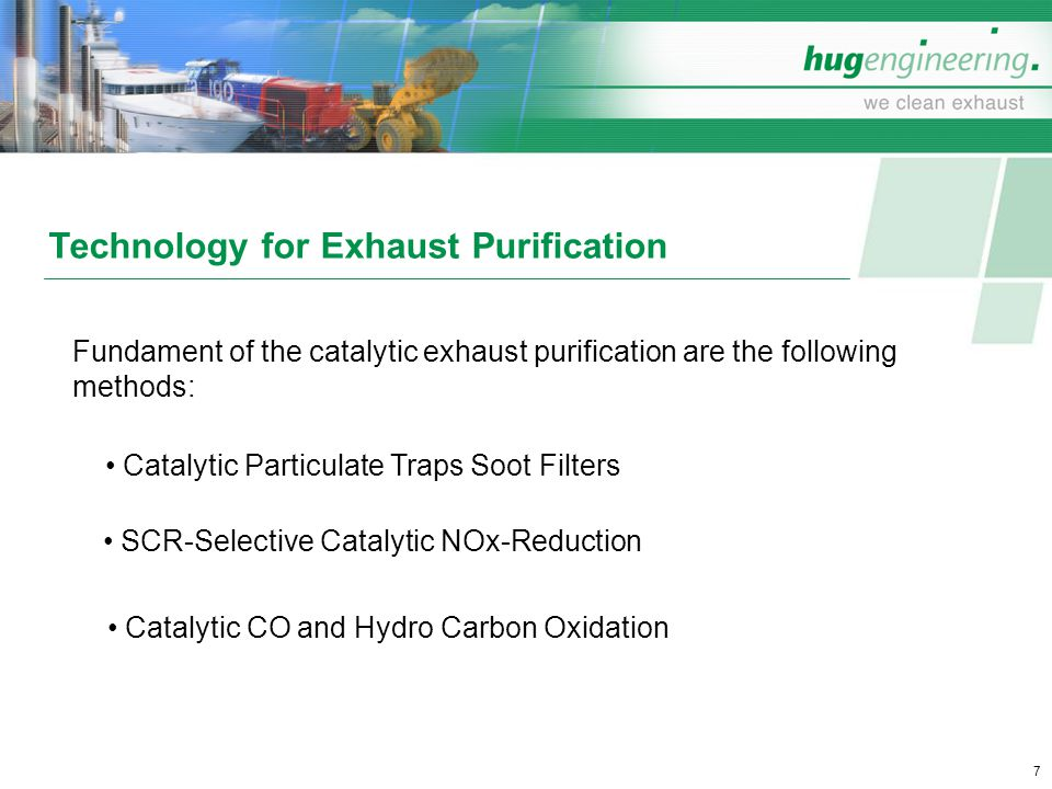Technology for Exhaust Purification