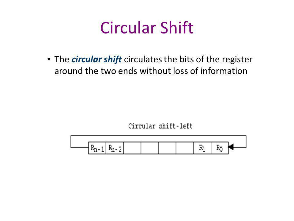 Circular Shift The circular shift circulates the bits of the register around the two ends without loss of information.