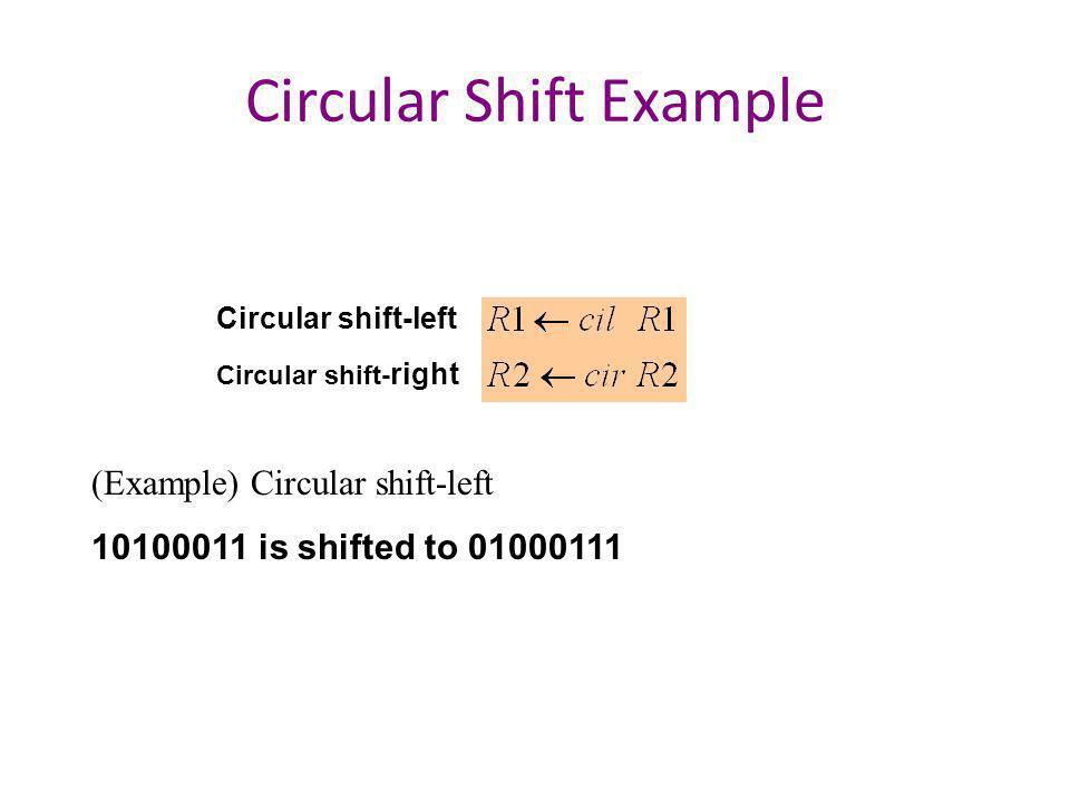 Circular Shift Example
