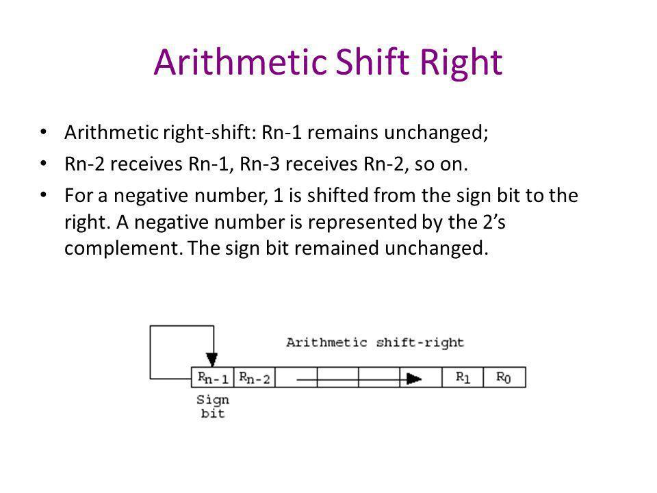 Arithmetic Shift Right