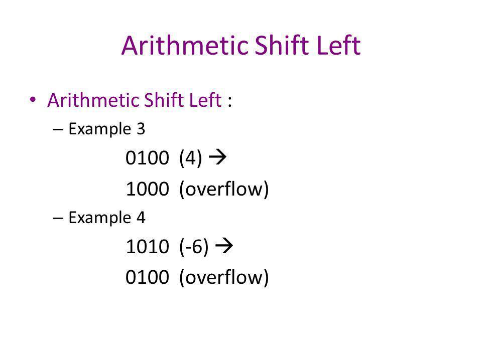 Arithmetic Shift Left Arithmetic Shift Left : 0100 (4) 