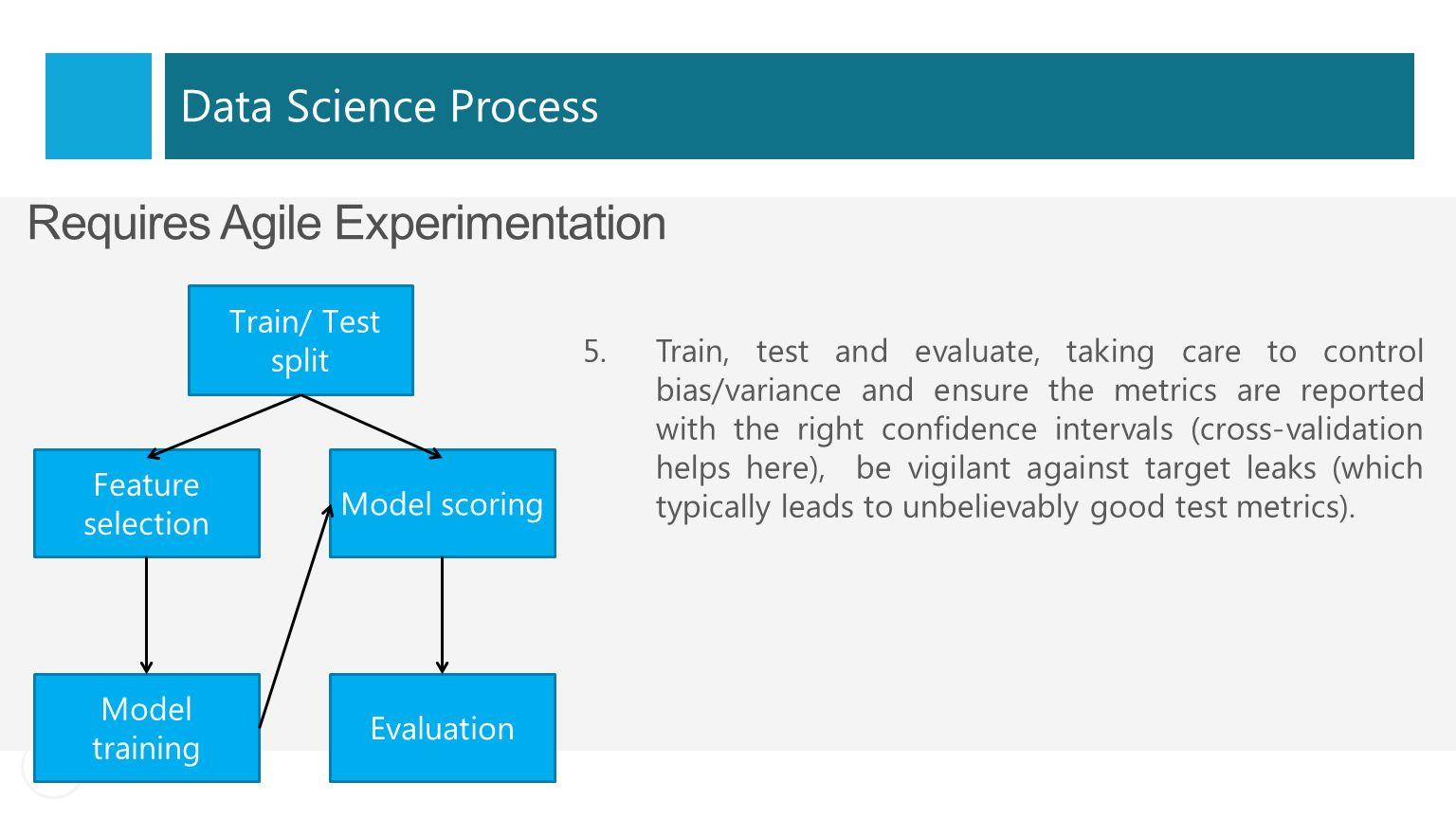 Requires Agile Experimentation
