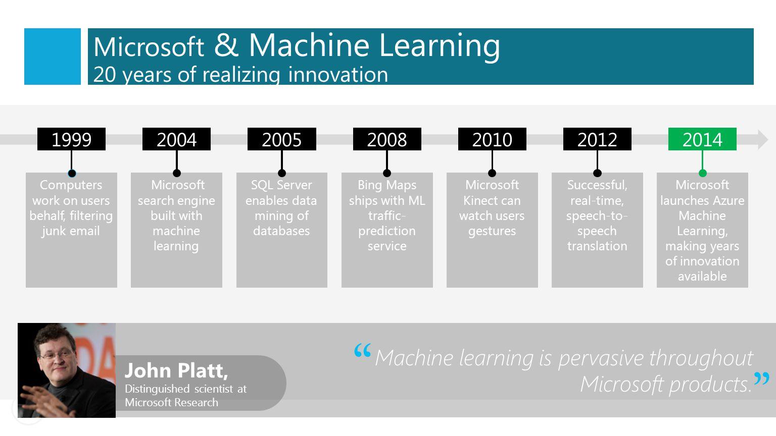 Microsoft & Machine Learning 20 years of realizing innovation