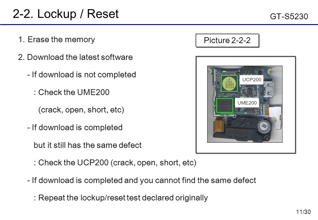 2-2. Lockup / Reset GT-S5230 Erase the memory Picture 2-2-2